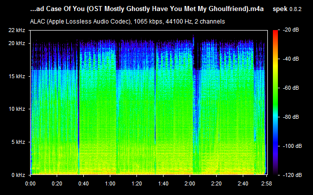 Bella Thorne - Bad Case Of You (OST Mostly Ghostly Have You Met My Ghoulfriend).m4a.png